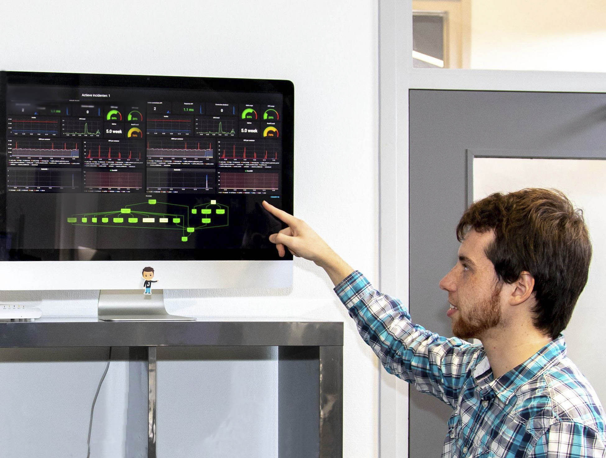 monitoring dashboards nedbase
